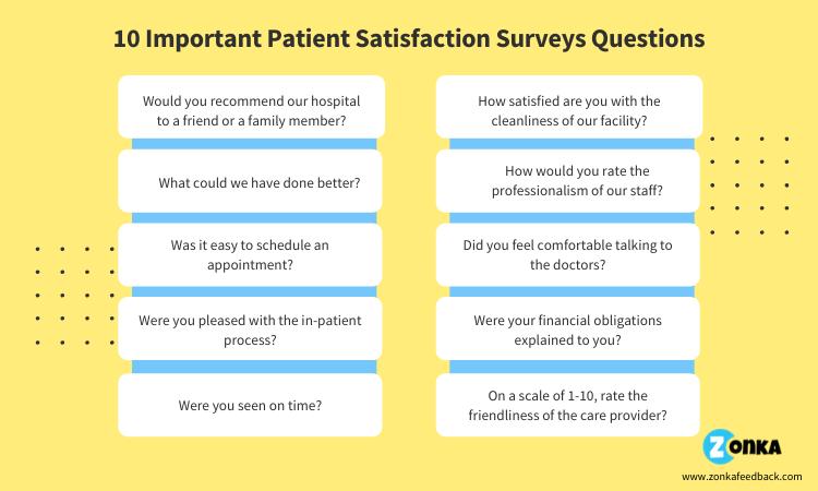 10-important-patient-satisfaction-survey-questions