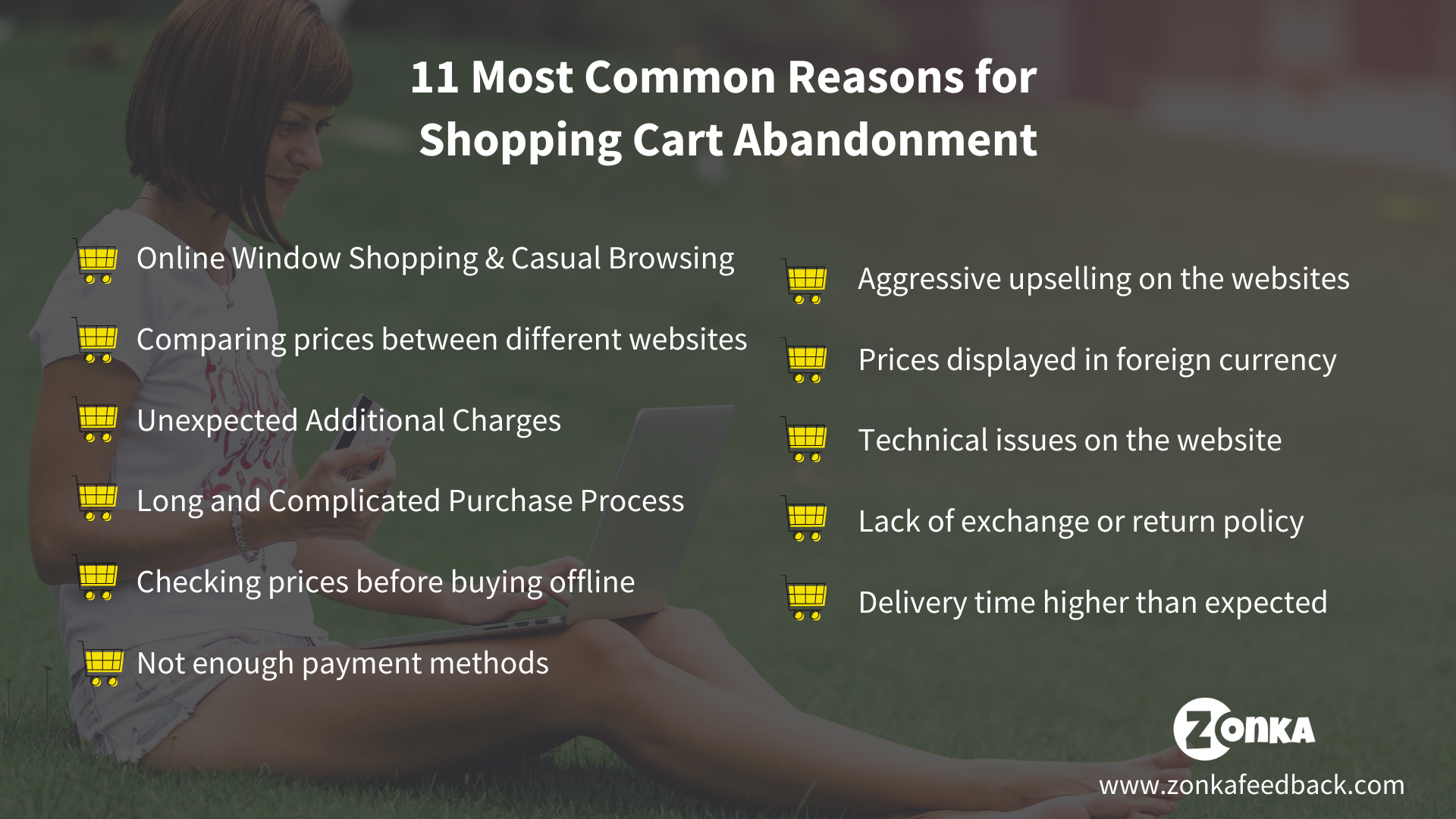 11 Most Common Reasons for Shopping Cart Abandonment-1