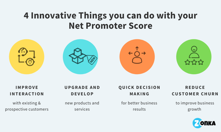 4 Innovative Things you can do with your Net Promoter Score