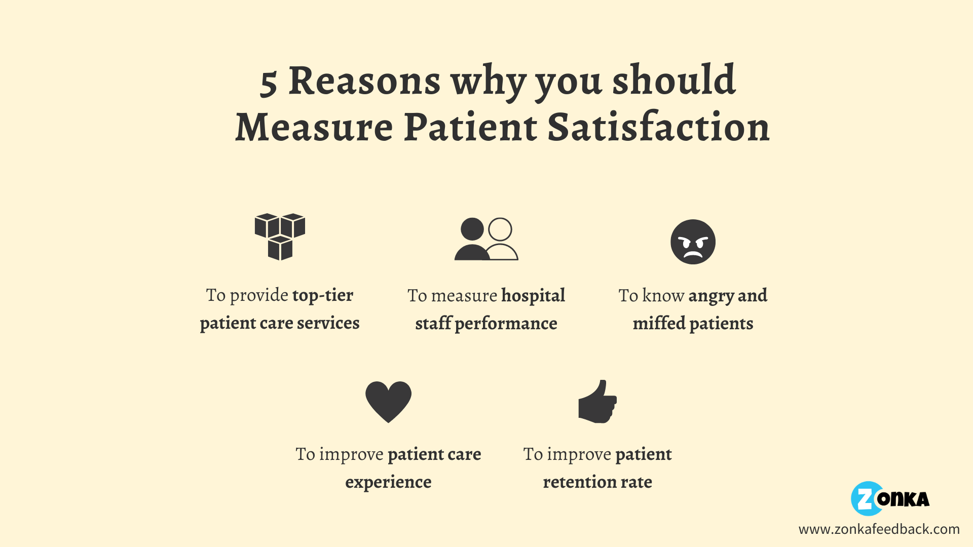 5-reasons-why-measure-patient-satisfaction