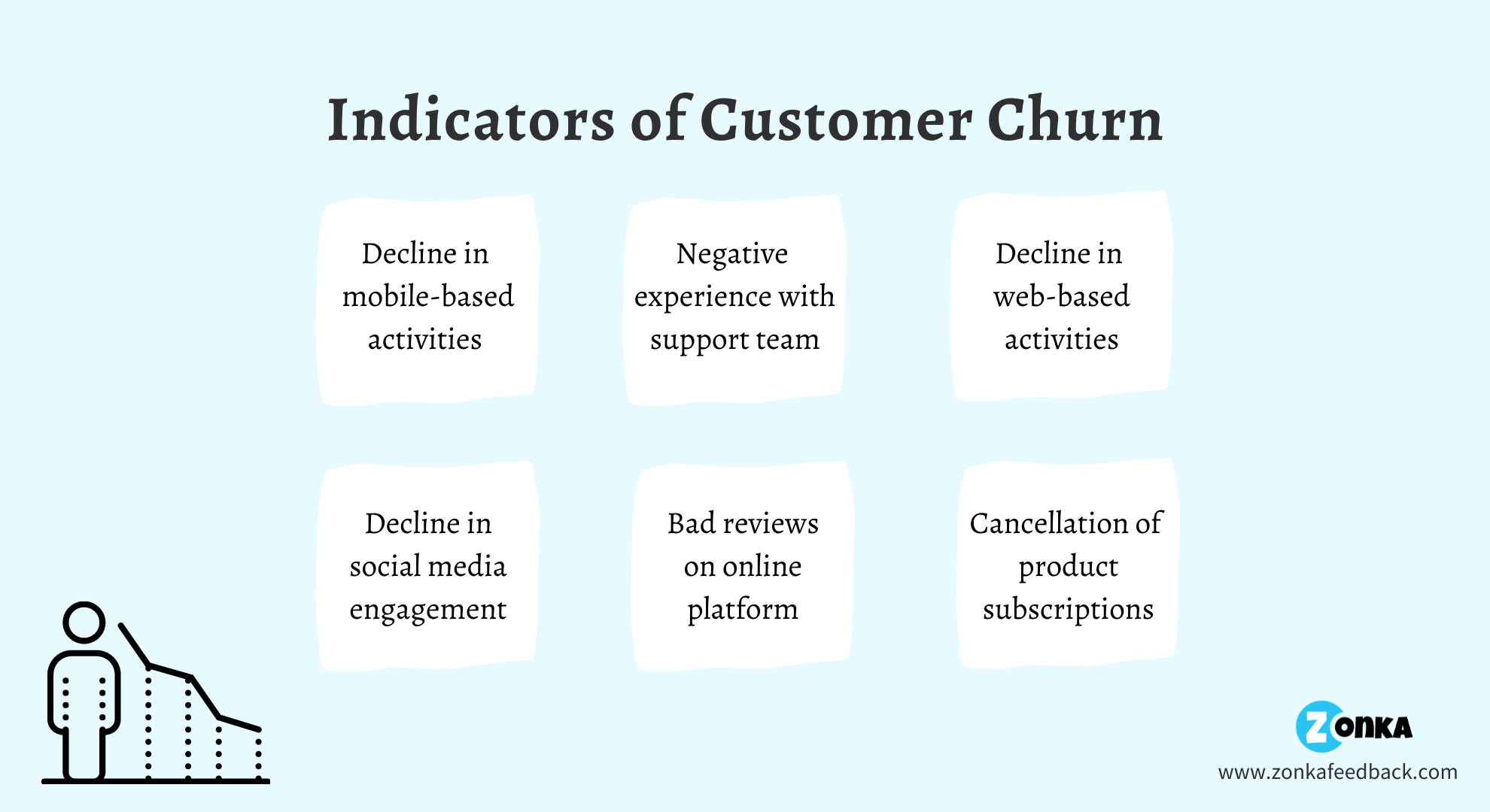 By Archit - Customer Churn Rate (1)