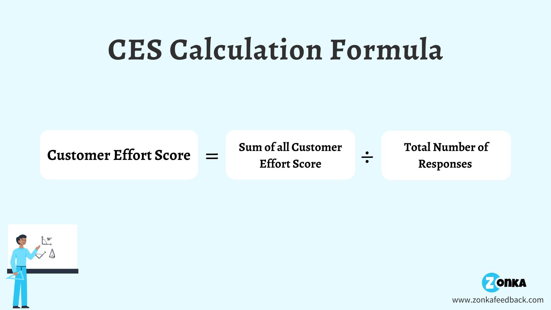 CES Calculation Formula-1