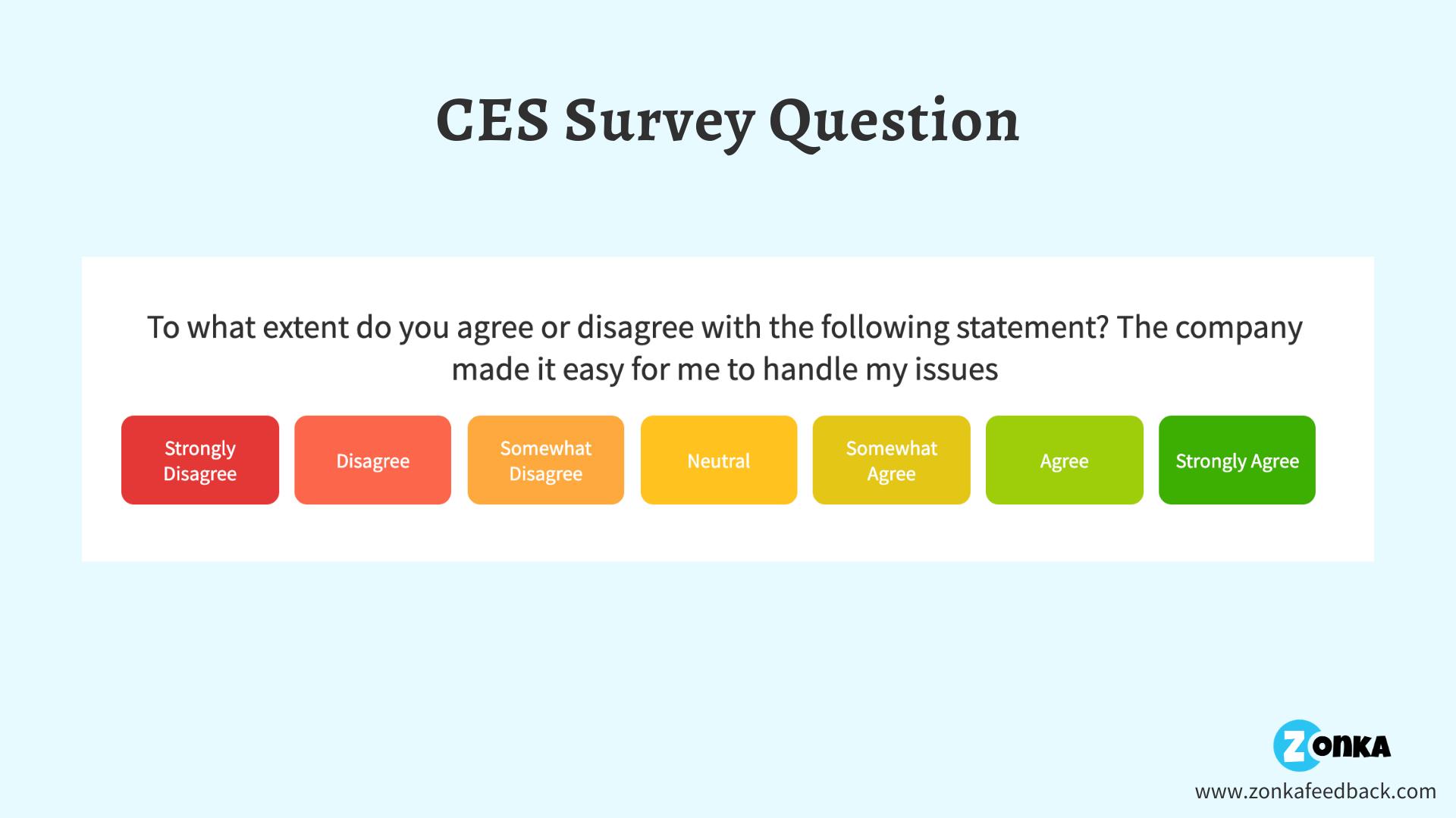 CES Question-1