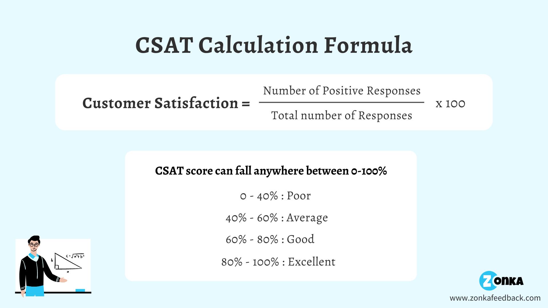 CSAT Calculation Formula