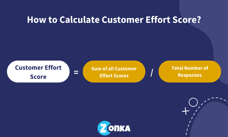 Customer Effort Score Formula - Zonka Feedback