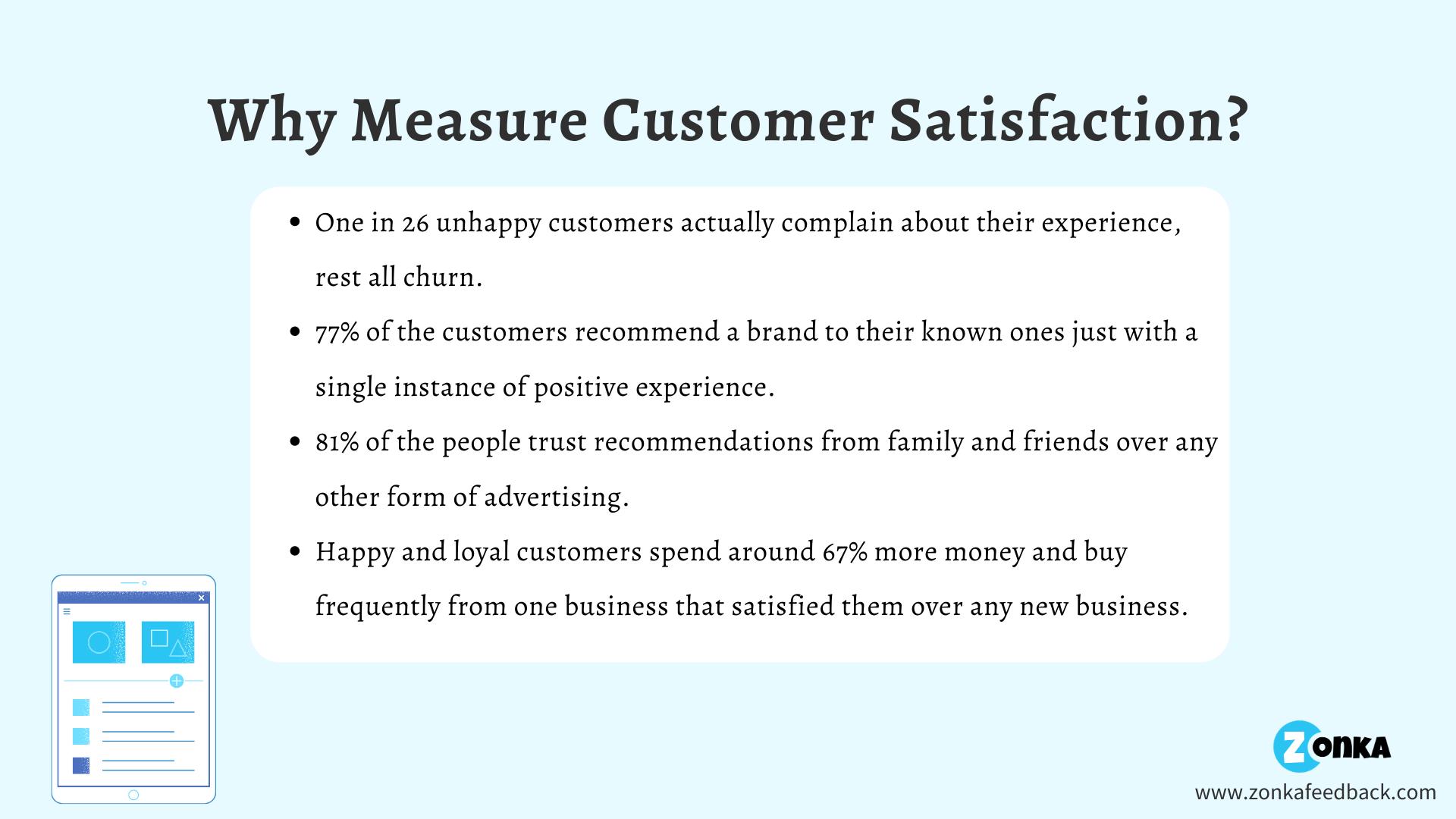 Customer Satisfaction Statistics