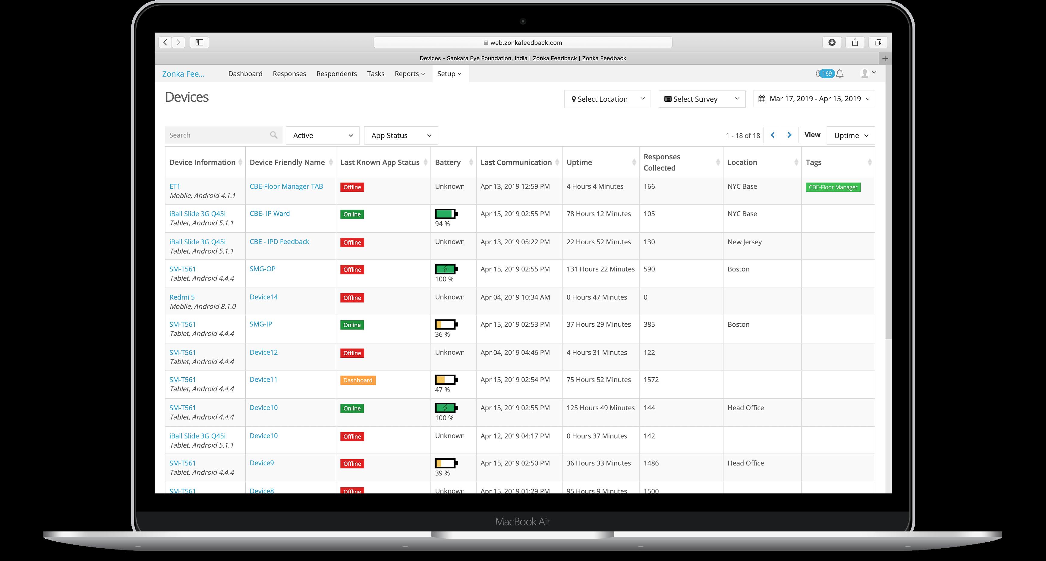 Device-Management