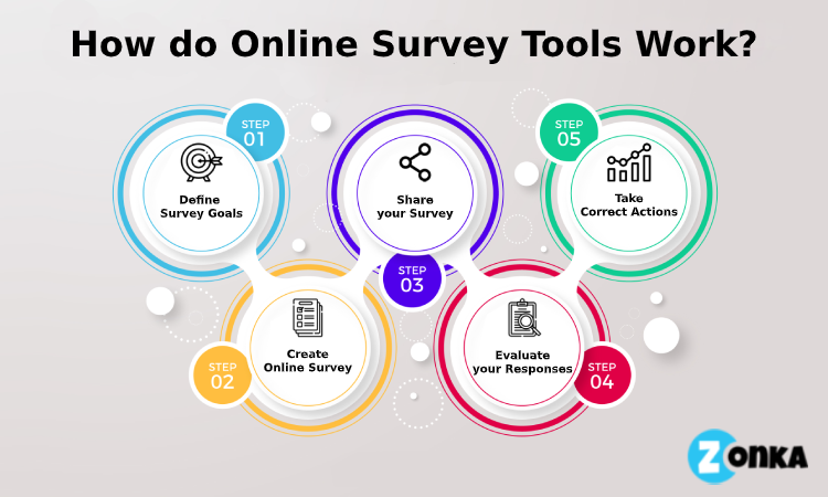 How Do Online Survey Software Work-1
