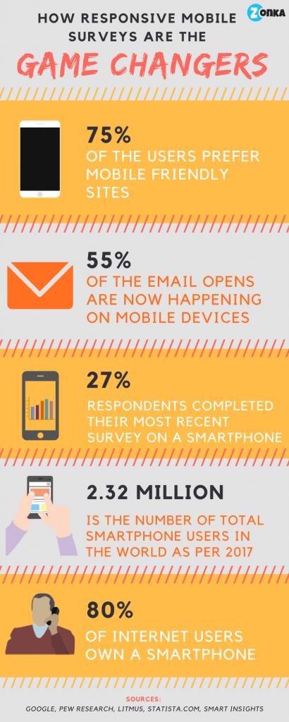 Responsive survey infographic (3)