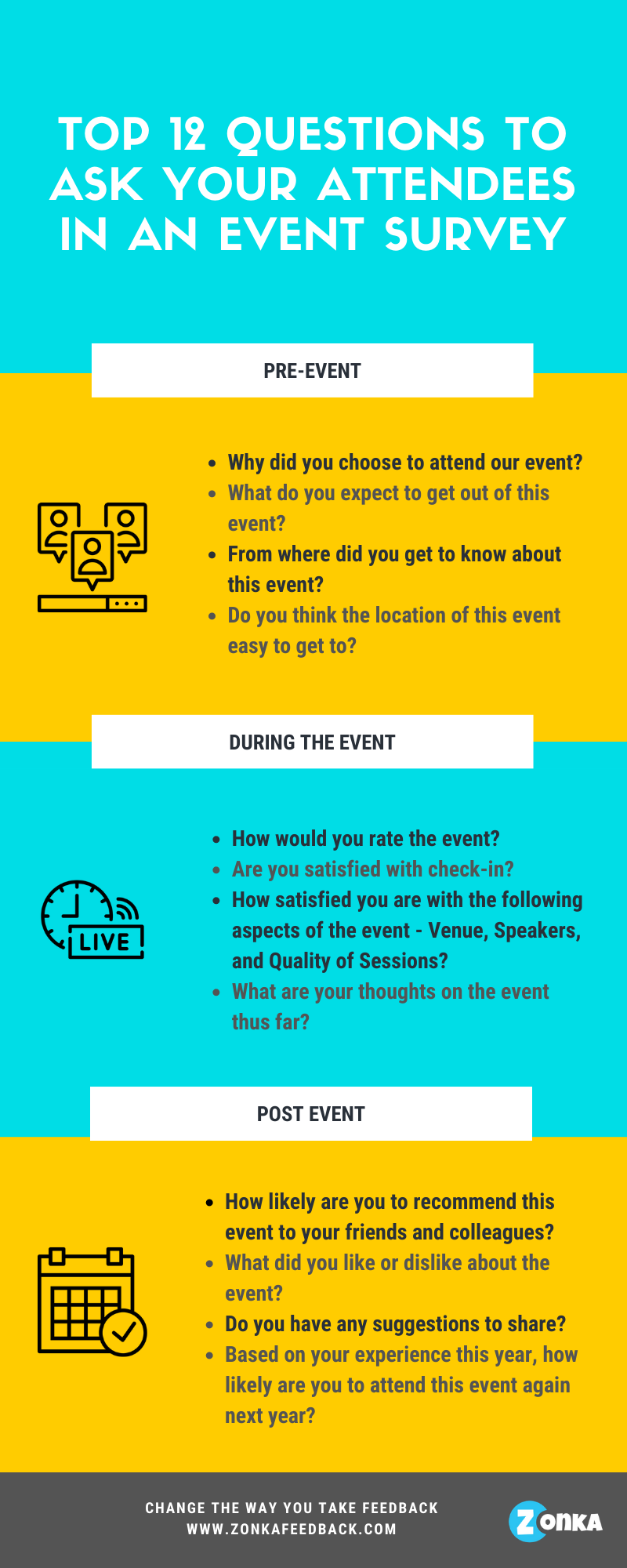 Infographic - Top Questions to ask in an Event Survey