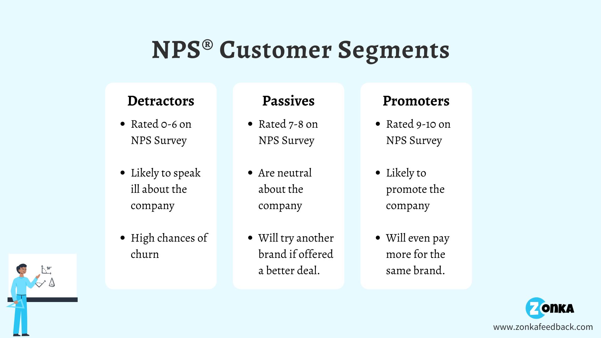 NPS Customer Segment