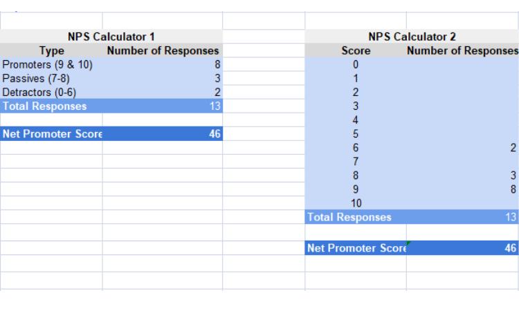 NPS Excel