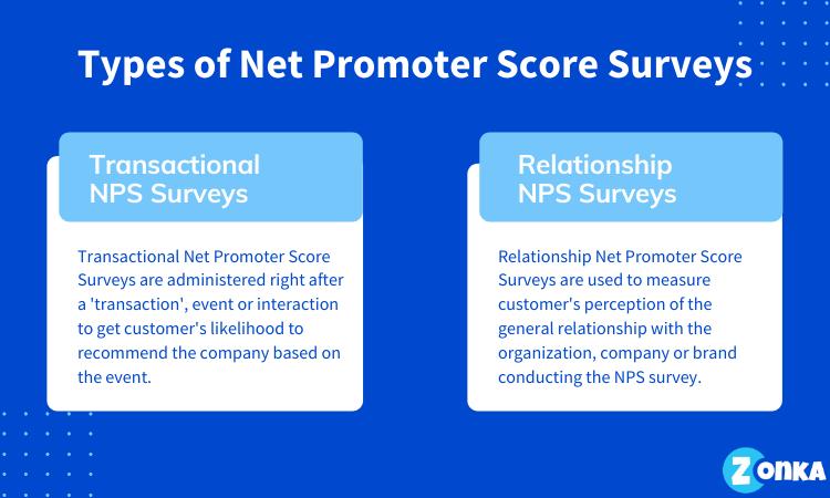 Types of Net Promoter Score Survey - Zonka