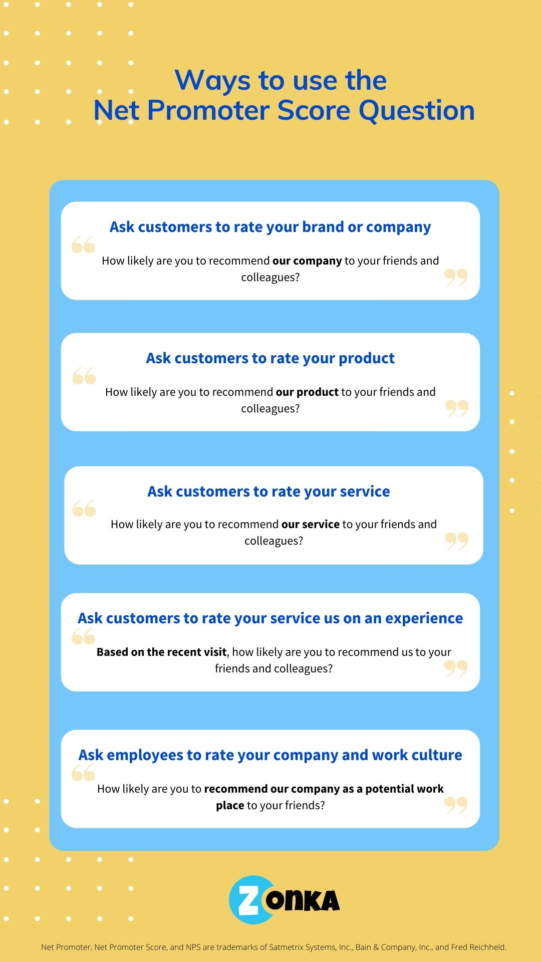 Ways to use NPS Question - Infographic