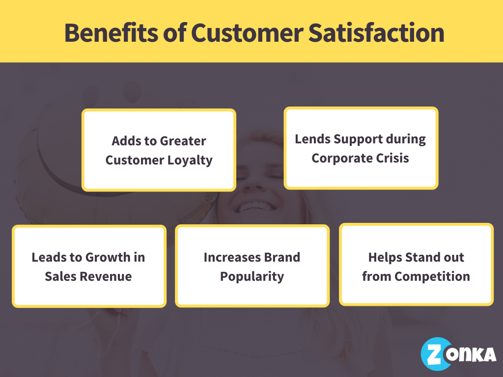 benefits-of-customer-satisfaction-1