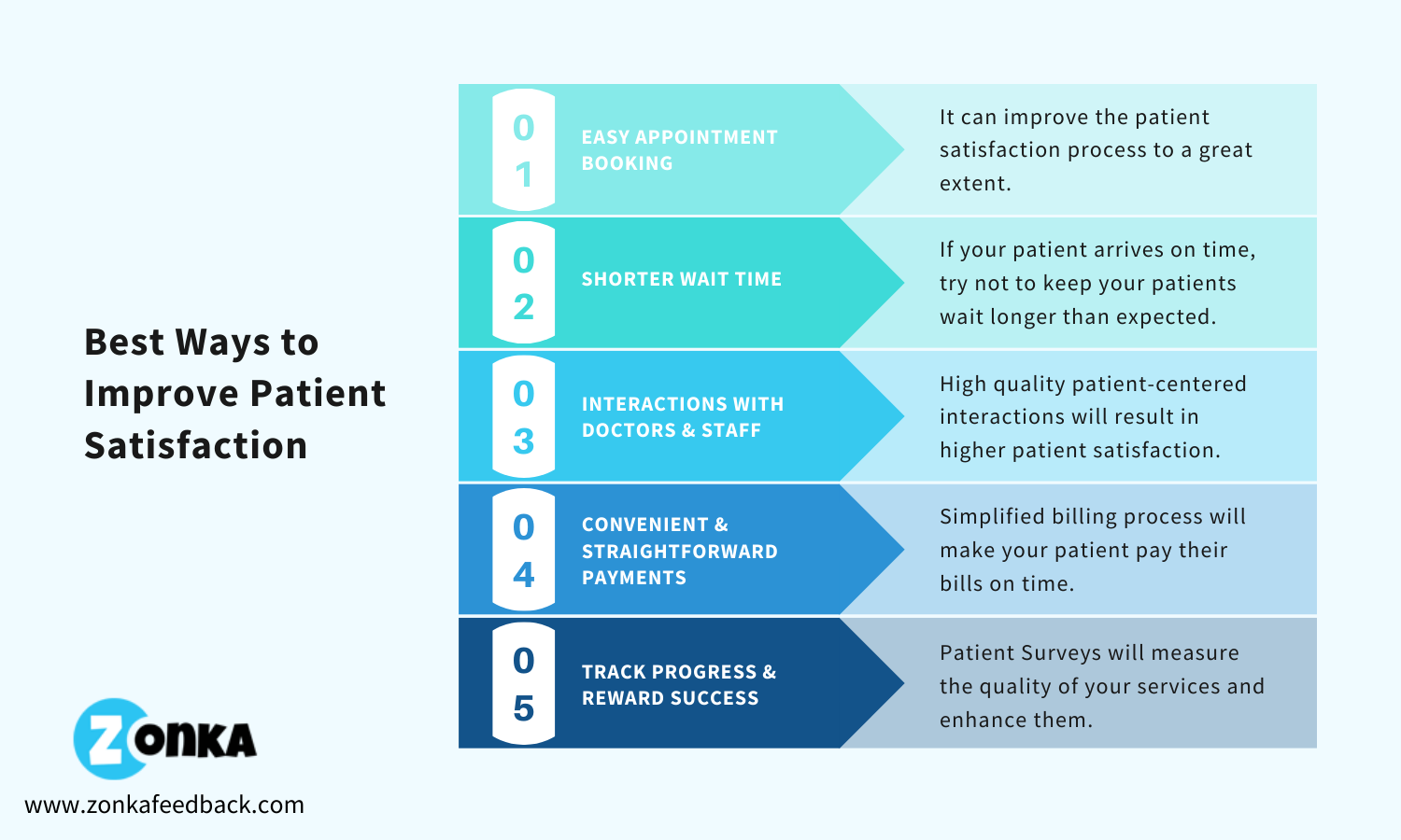 best-ways-to-improve-patient-satisfaction