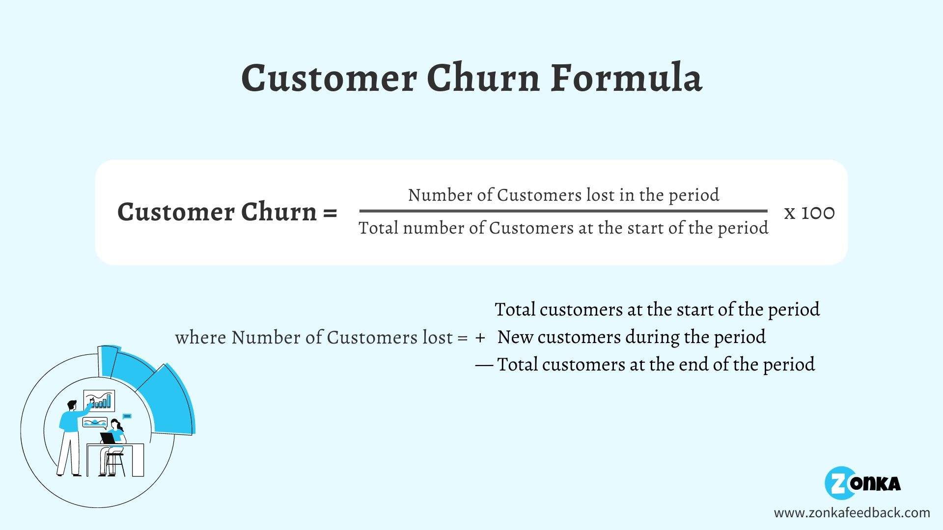 how-to-calculate-customer-churn