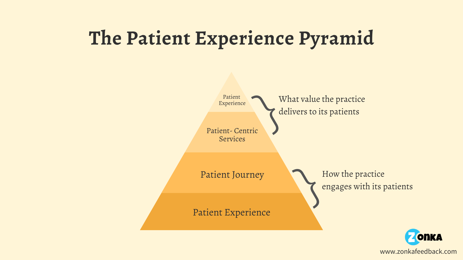importance-of-patient-experience