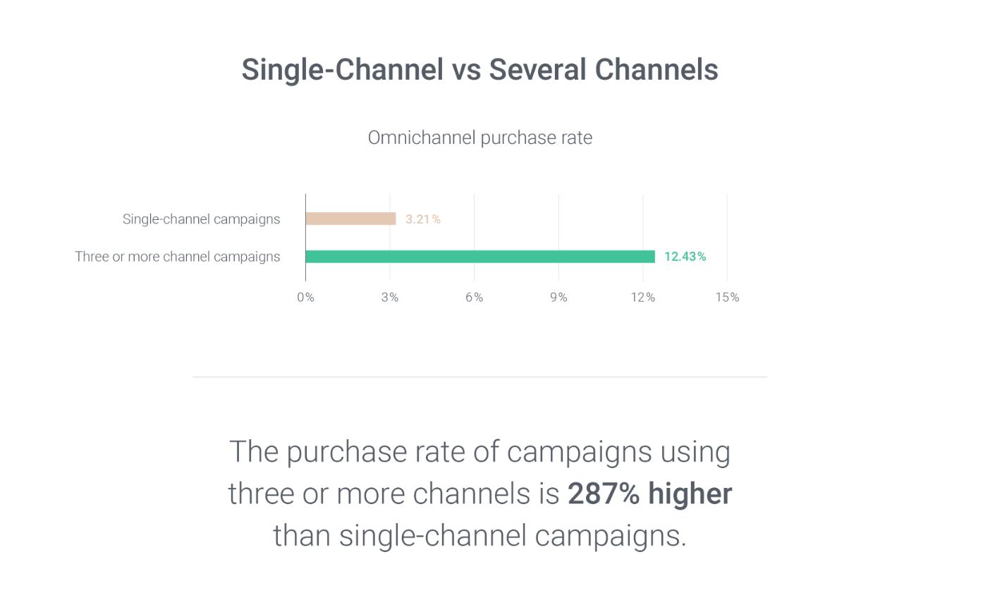 omni channel marketing-1