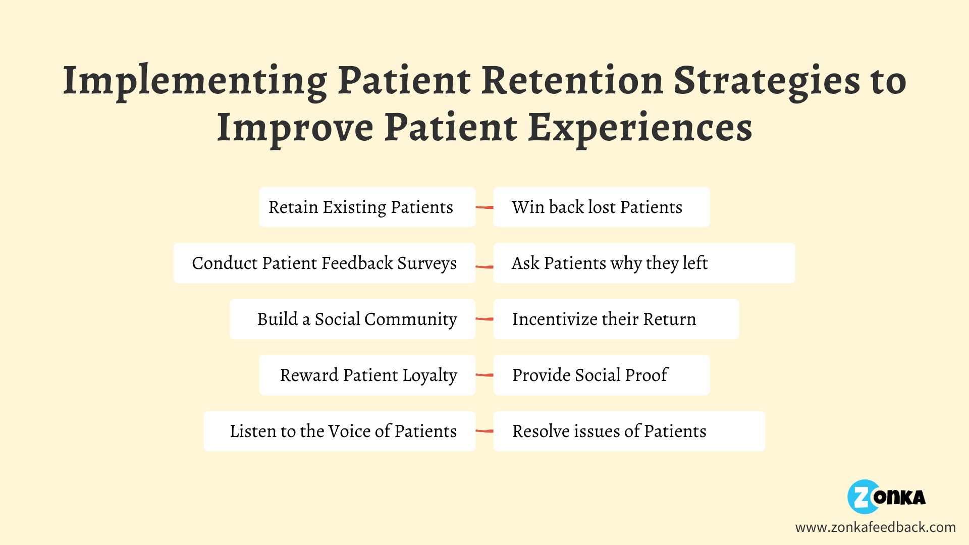 patient-retention-strategies