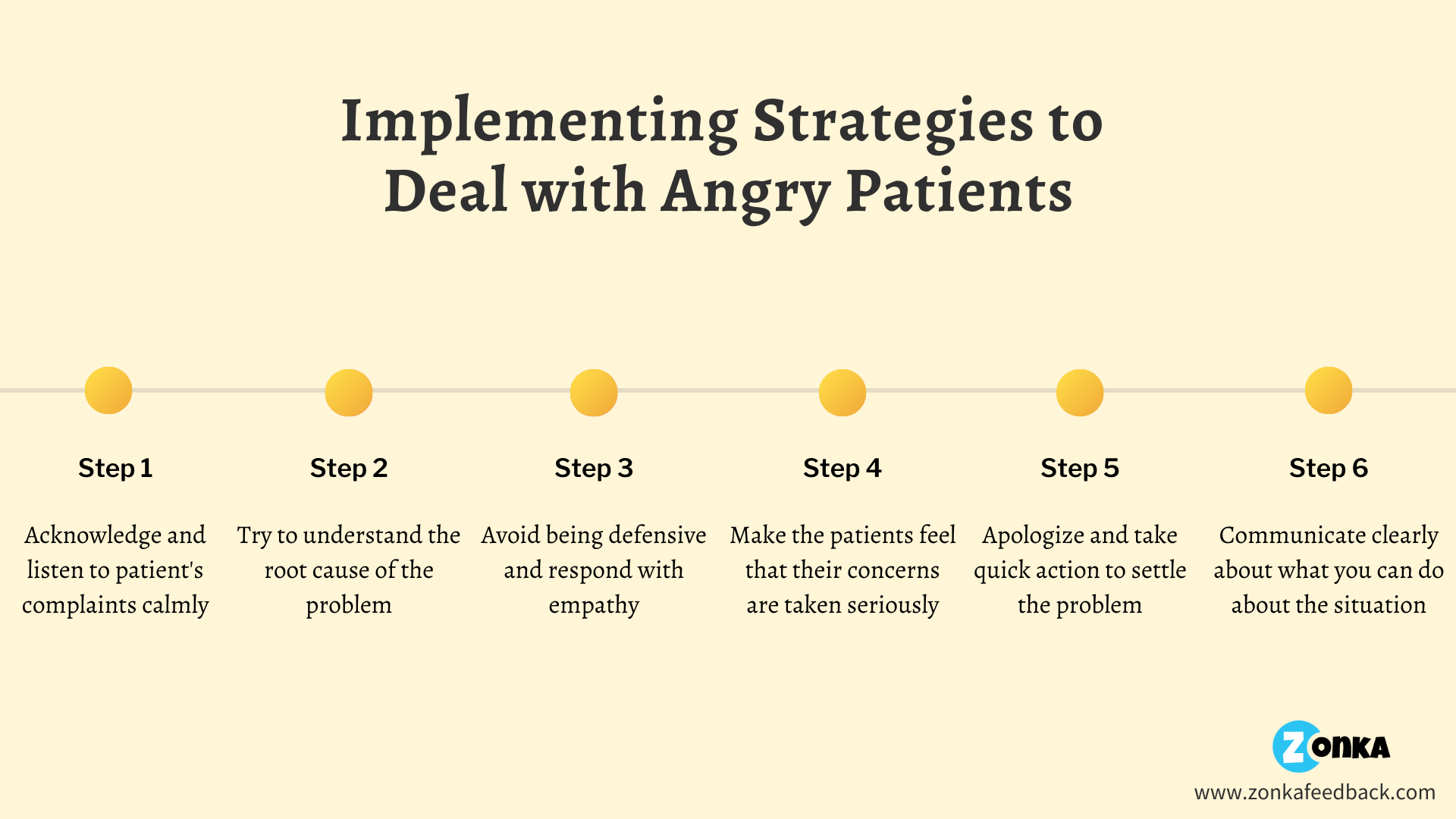 strategies-to-deal-with-angry-patients