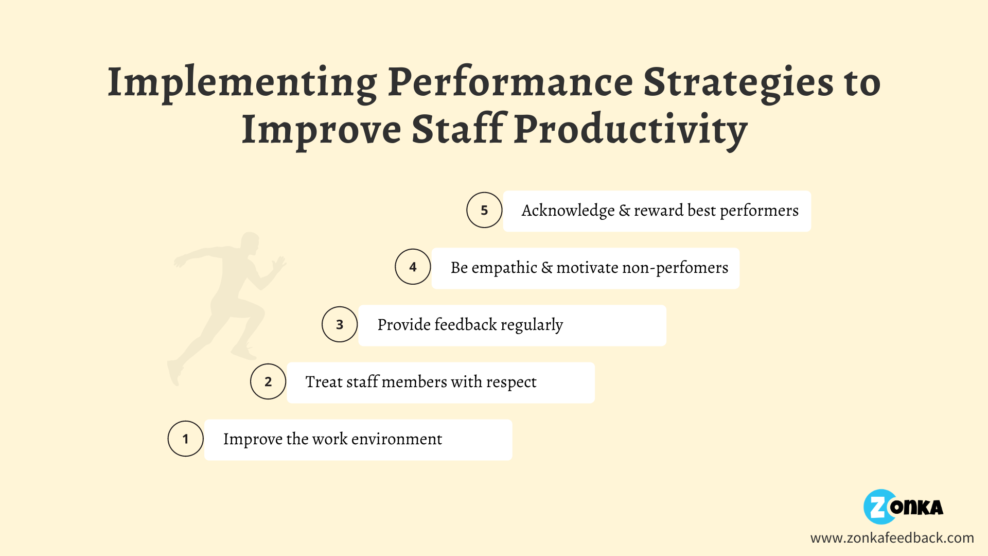 strategies-to-improve-hospital-staff-performance