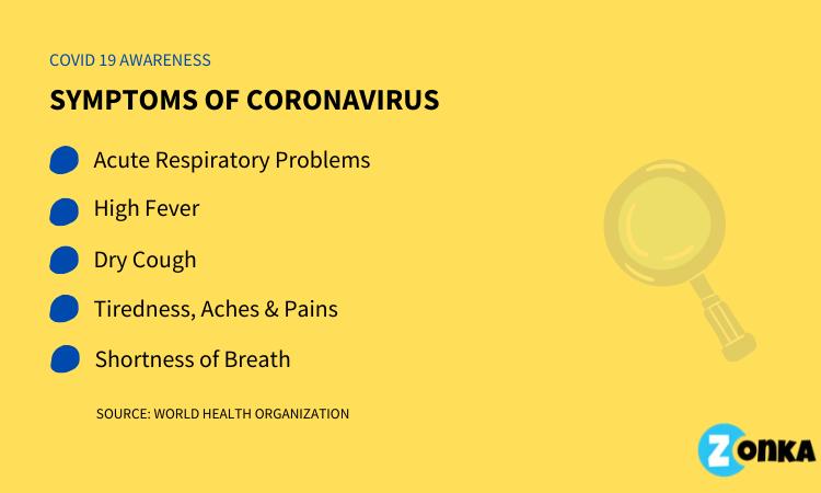 symptoms-of-coronavirus