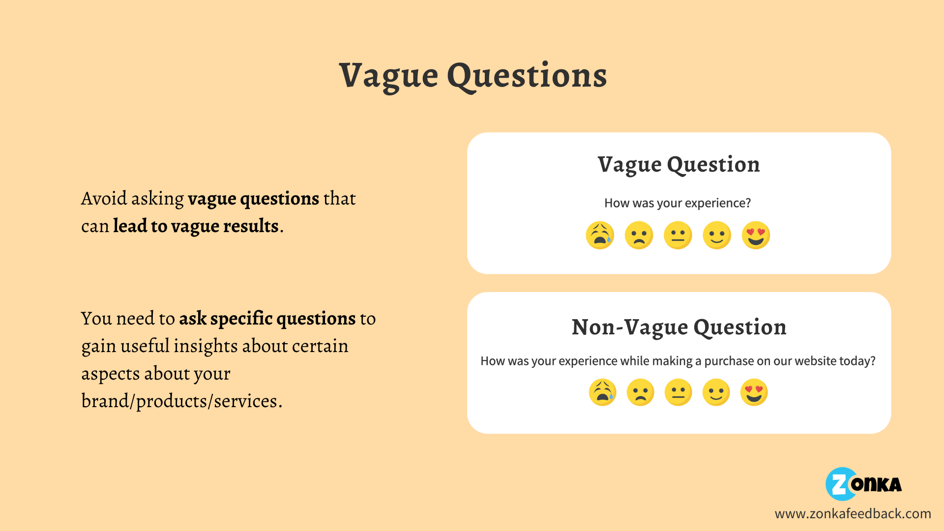 vague-questions