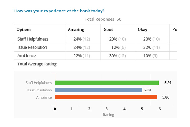 Bank-Customer-Experience-Survey-Report