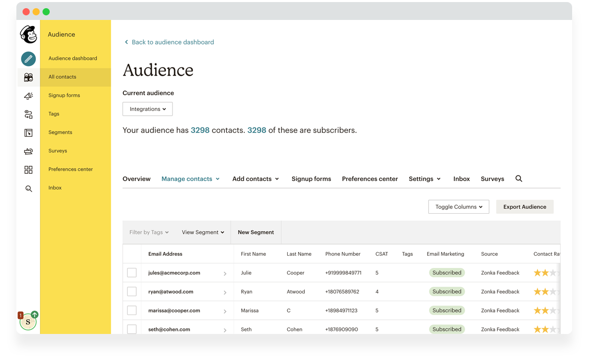 Contacts added in MailChimp by Zonka Feebdack