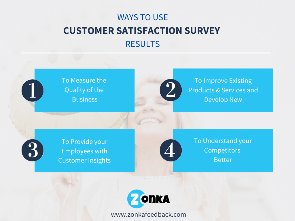 Middle Image - 4 Effective Ways to Use Customer Satisfaction Survey Results
