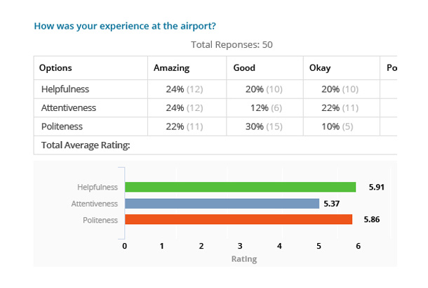 Passenger-satisfaction-survey-report-for-airports