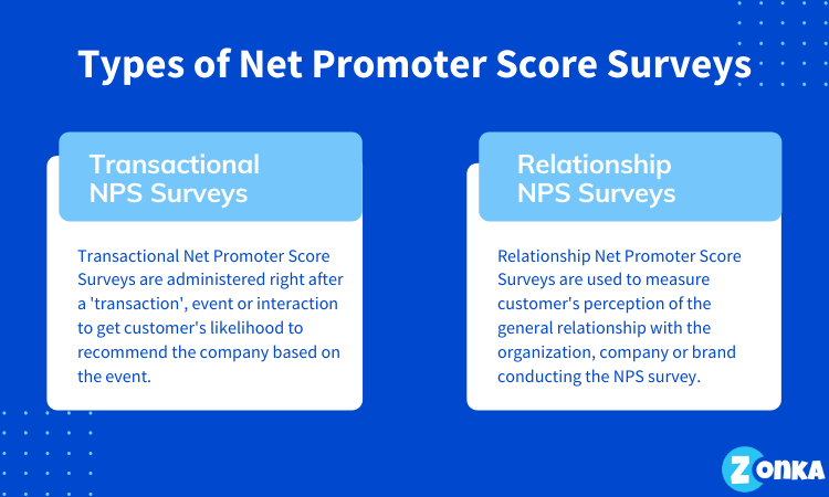 Types of Net Promoter Score Survey - Zonka